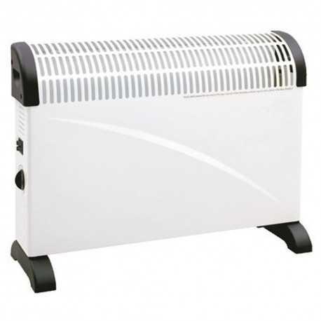 Convector eléctrico CM3 750W-1250W-2000W