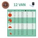 Tobera difusores 12 VAN. Alcance 3,70 mts